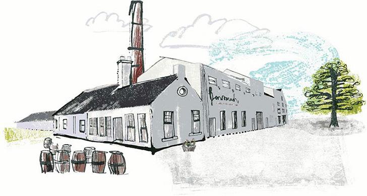 ベンロマック蒸溜所